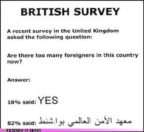 Humour britannique