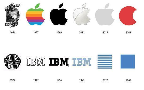 Les logos futurs