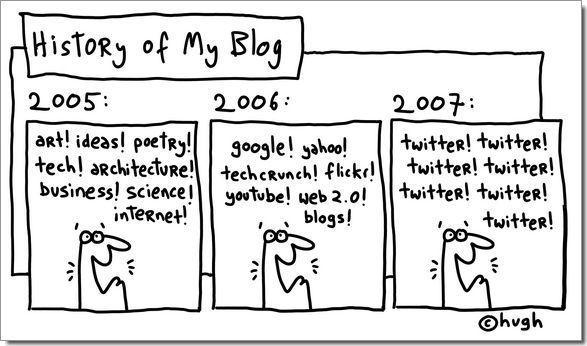 De l'influence des réseaux sociaux...