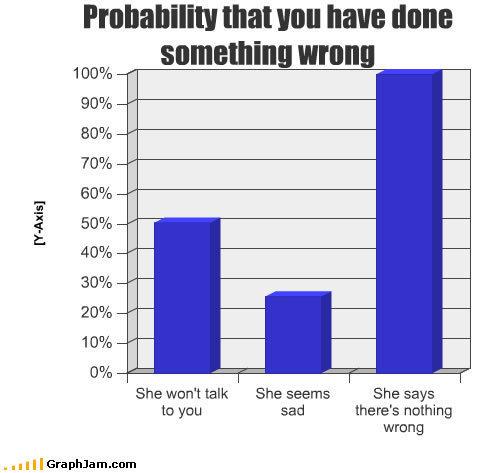 La vie en graphiques