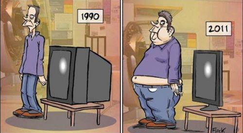 Evolution parfaitement résumée