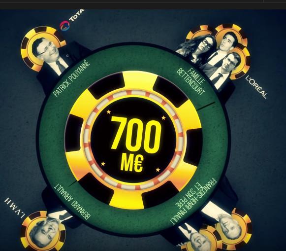 """700 millions """"donnés"""" dans la journée ! Les très riches ont vraiment le cœur sur la main...mais la main dans poche)"""
