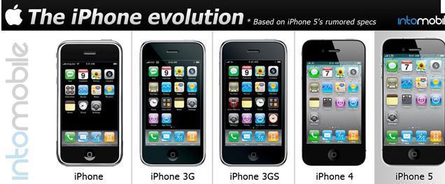 A  titre de comparaison : l'évolution de l'iPhone depuis 5 ans...impressionnant !