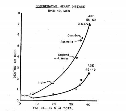 Cholestérol : attention, arnaque !