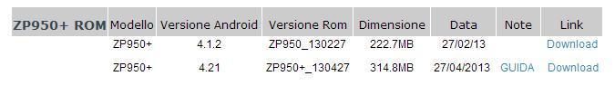 Cerise sur le gâteau : la version 4.2.1 est déjà disponible en téléchargement sur le site de Zopomobile !