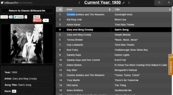 Billboard.fm : toute la musique (gratuite) de 1946 à nos jours !