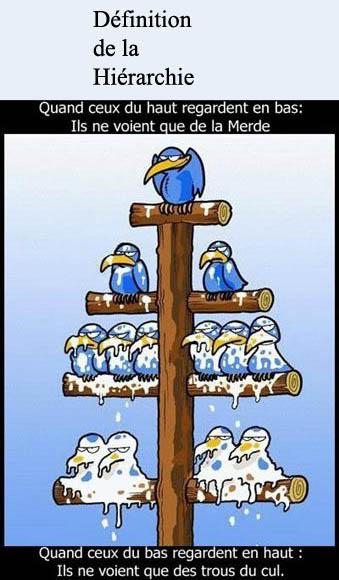 La bordel administratif : un savoir faire Français