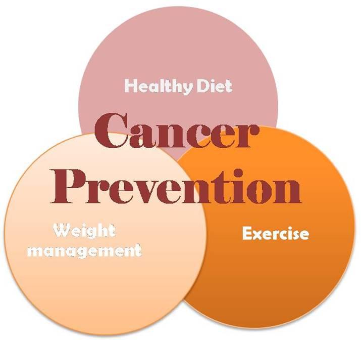 La fausse « guerre contre le cancer »