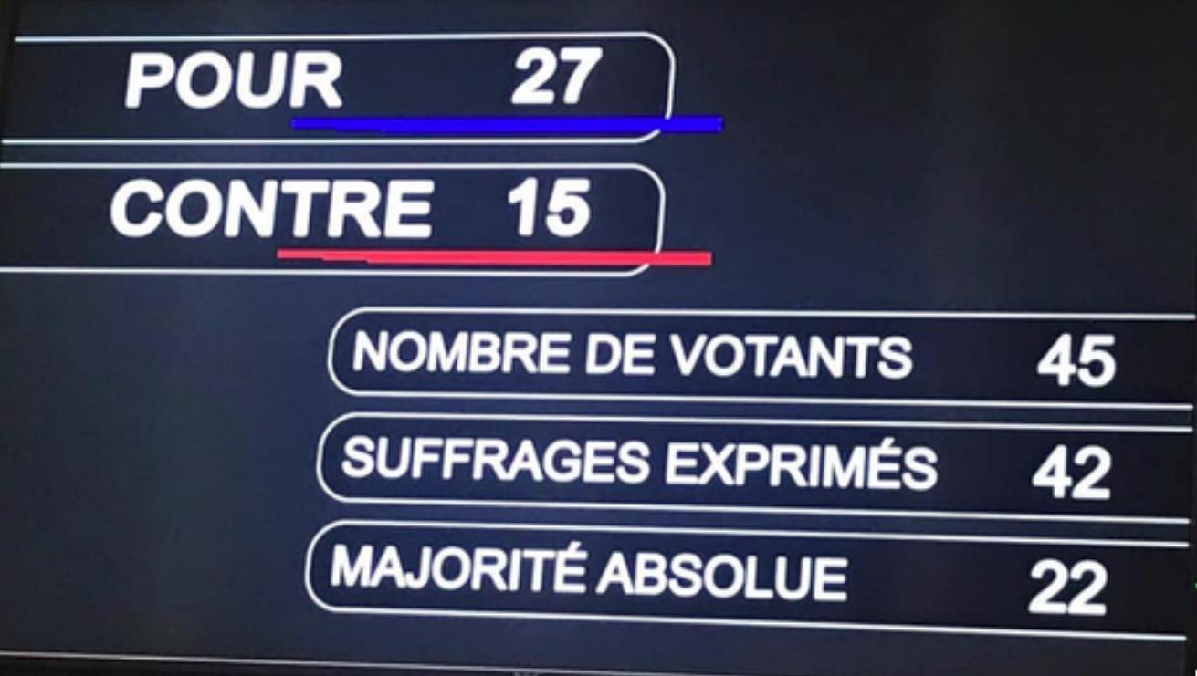 Les résultats du vote