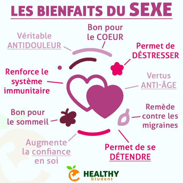 Santé : une vie sexuelle active permettrait de vivre plus longtemps