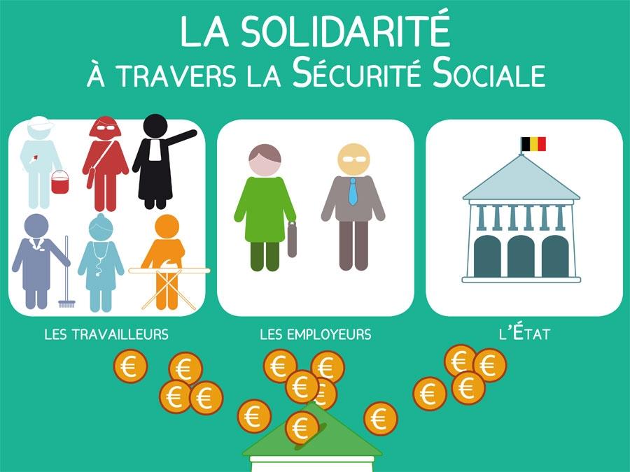 C'est cette solidarité que Macron et le Medef ne supportent plus