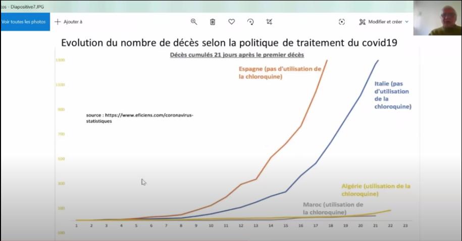 Un médecin dresse un constat accablant de la gestion du Covid-19 par l'Etat Français.