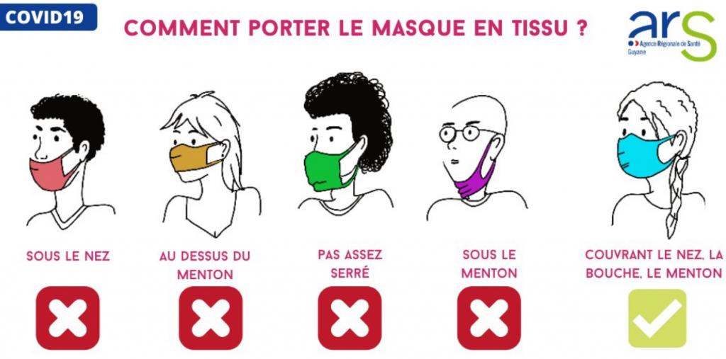 Du bon usage des masques
