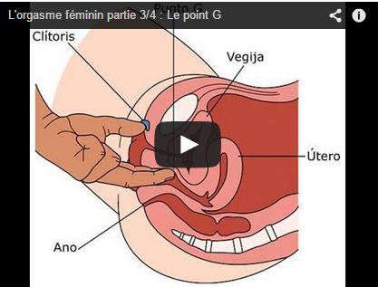 Comment trouver le point g d une femme pdf