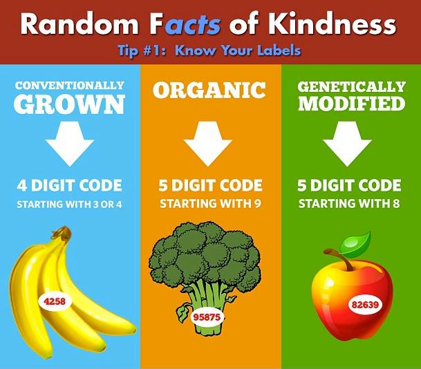 Découvrez si vous consommez des OGM avec cette simple astuce