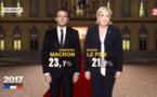 Voter ou ne pas voter Macron, quand on est de gauche