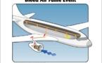 Quand l'air de nos avions est toxique